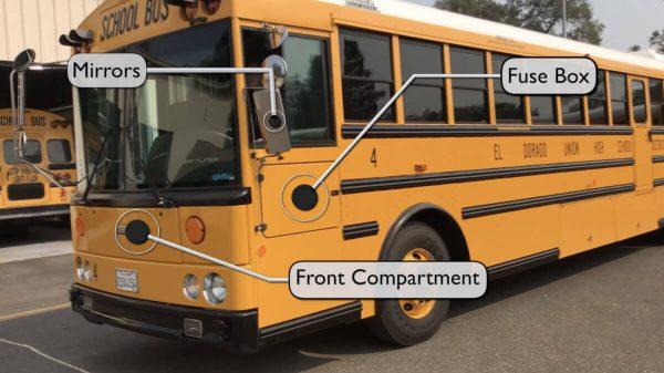 Vehicle Orientation: Know Your School Bus